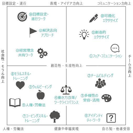 コンテンツ関連図
